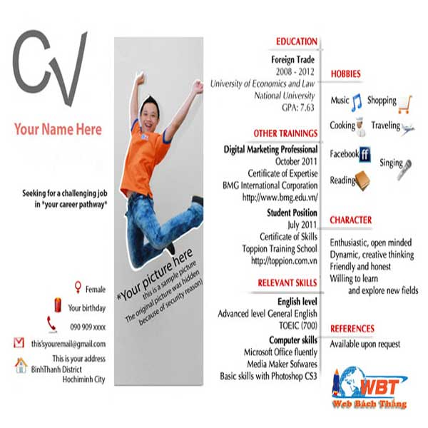 CV-Curriculum Vitae Là Gì? định Nghĩa Những Giải Thích
